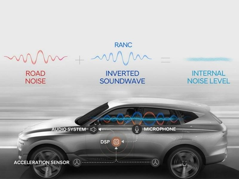 Hyundai разработает инновационную систему шумоподавления
